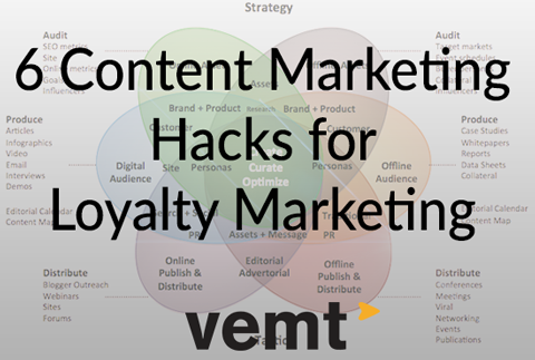Content Marketing Hacks For Loyalty Marketing