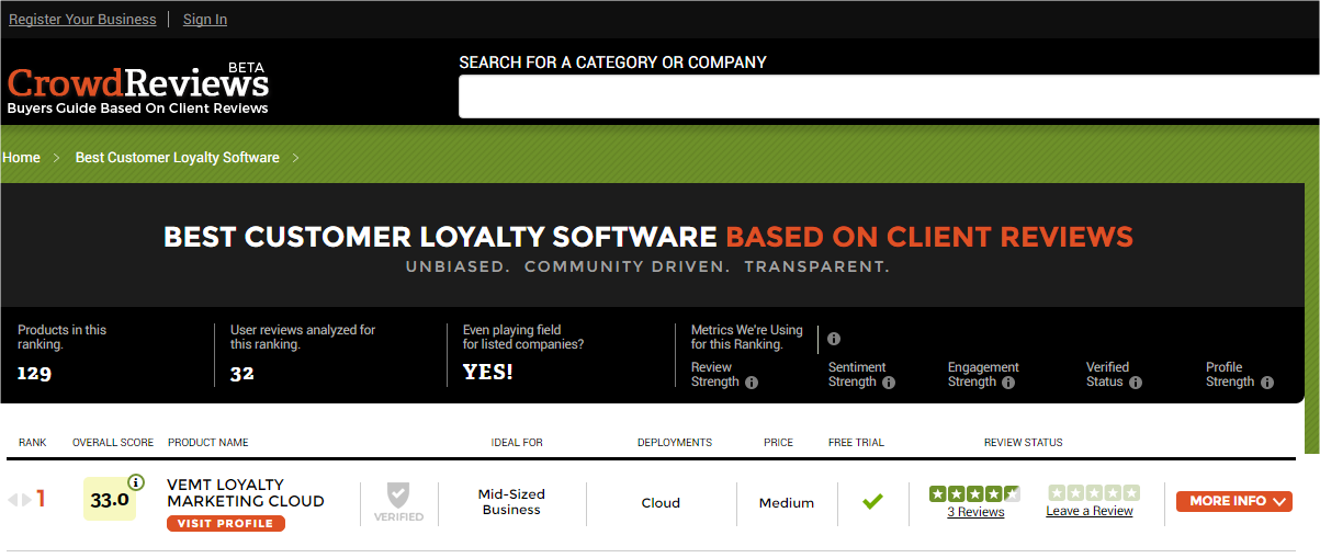 VEMT Nr. 1 In 'Best Customer Loyalty Software' On CrowdReviews